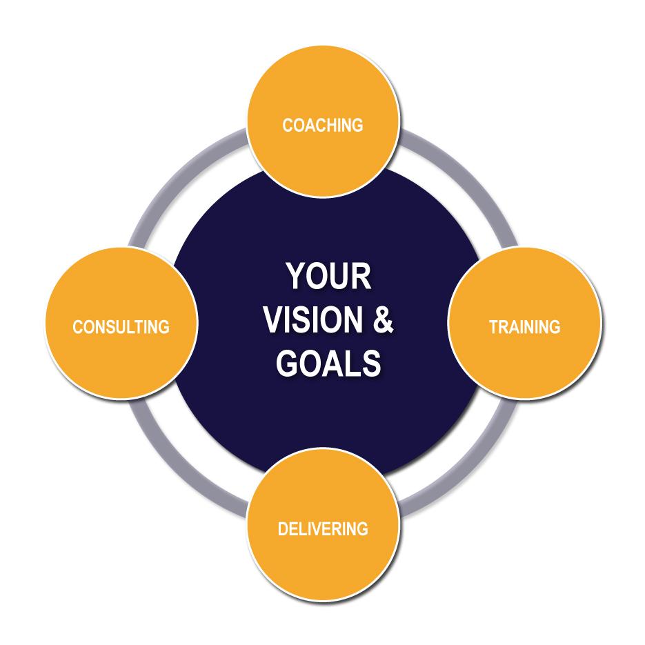 Vision&Goals1